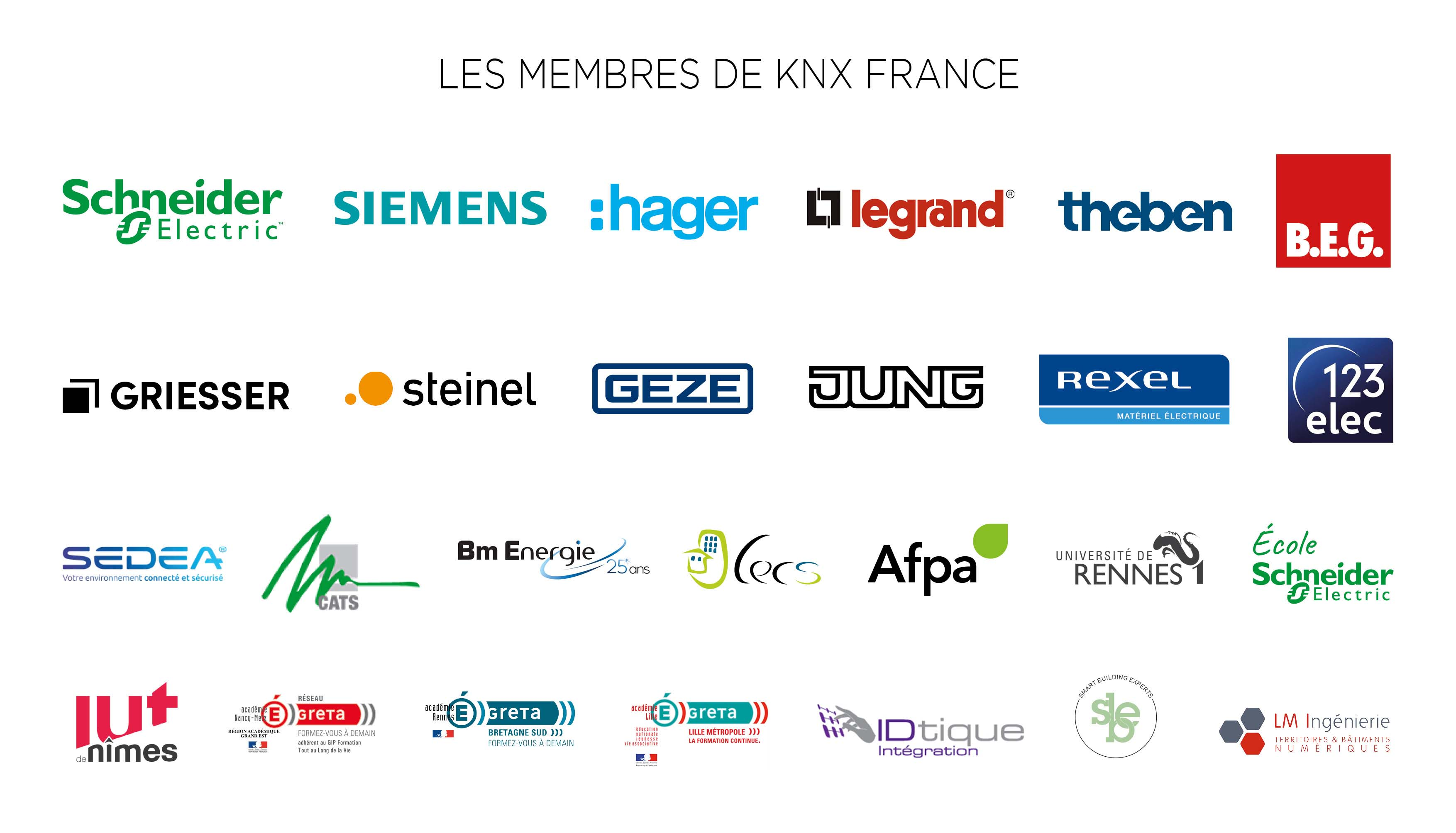 Membres de KNX France